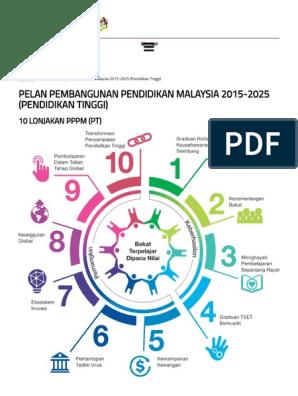 Kpt Pelan Pembangunan Pendidikan Malaysia 2015 2025 Pendidikan Tinggi