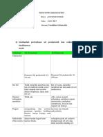 Tugas Rutin 2 Biologi Sistem Royaman Sitorus