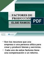 Factores de Produccion (2)(2)