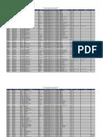 plazas para nombramiento 2015.pdf