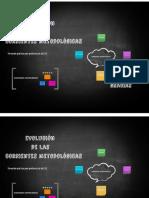 Evolución Corrientes Metodológicas