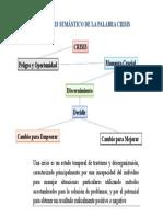 Mapa Conceptual de Crisis.pptx