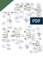 Modelo E-R Proyecto Bases de Datos II