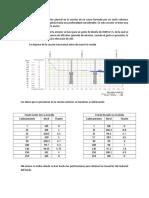 Cálculo de Profundidad de Socavación en Suelo Cohesivo