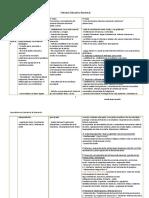 Sistema Educativo Nacional Formacion Desarrollo y Crisis Fernando Martinez Paz
