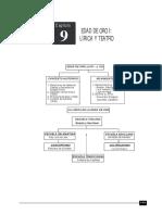 09 Edad de oro I - Lirica y Teatro.pdf
