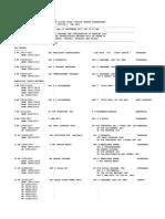 Apc List