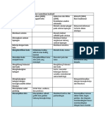 Analisis Dan Penyajian Data_Strategi Umum Analisis Data Dari 3 Penelitian Kualitatif