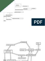 Infra Estructura Parte Alfredo 2015