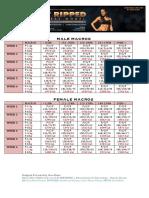 GET_RIPPED_Nutrition_Plan_by_Guru_Mann.pdf