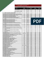 Notes-tall-1a-assignacio-12-07-16-JUNY-2016.pdf