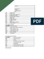 ICD 10.docx