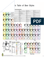 Beer-periodic-table.pdf