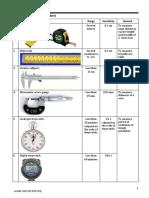 Physics Laboratory Manual 2017