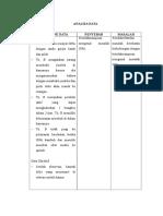 Tindakan Dan Evaluasi Keperawatan (Sp4)