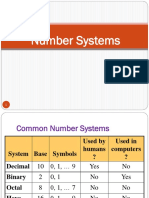 02 01 Number Systems.pptx