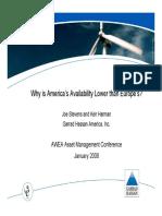 AWEA 2008 - American Availability
