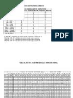 TABLAS_MIL.pdf