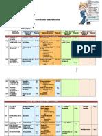 PLANIFICARE-CALENDARISTICA-PE-DISCIPLINE.docx