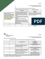 Semejanzas entre NORDOM 581 y CODEX.docx