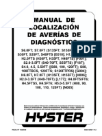 Manual de Localizacion de Averias y Diagnostico