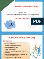 Sesion II analisis funcional continuacion.pptx