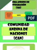 Sistema de Integracion Andina
