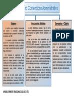 Linea de tiempo Derecho Contencioso Administrativo.pptx