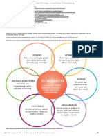 Cultural Web Analysis _ a Practical Guide to Delivering Results