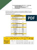 Informe de Evaluacion Molienda 15.06 2008