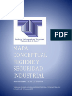 Mapa conceptual higiene y seguridad industrial