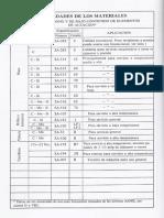 1.9 Resitencia a La Presión Hidrostática - Propiedades de Los Materiales