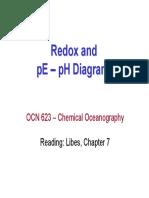 PE-pH 2013 Handouts