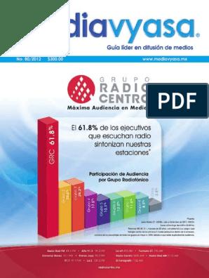 Costo de transmisión de anuncios en diferentes medios