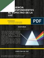 Optica Espectro de Luz