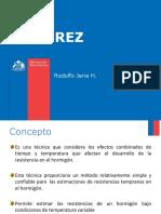 Madurez RJ