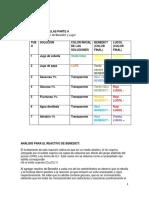 Informe 2 Biologia Macromoleculas a (1) (1)
