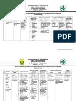 327662313-4-2-5-1-Hasil-Identifikasi-Masalah-Dan-Hambatan-Keg-UKM-Pkm-Pekauman.doc