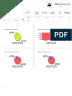 Daily Statistics1