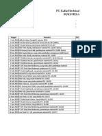 Rekap Data Ke BPI (UM)