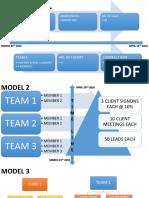 Bd Campaign Models