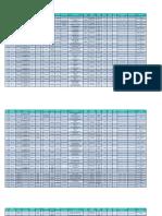 ART PPE DCCES.pdf