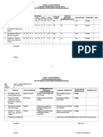 Audit Internal Loket (2)