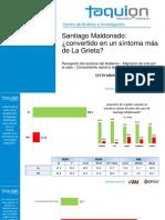 Encuesta Santiago Maldonado