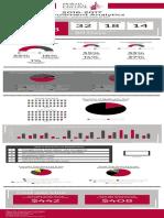 2016-2017 Recruitment Analytics