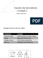 Administración de Servidores – Unidad 1