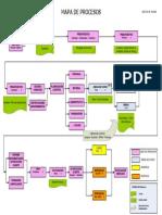 Ger-dc-02rev000 Mapa de Proceso Productivo