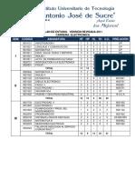 PLAN DE ESTUDIO 80-ELECTRONICA.pdf