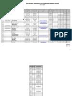 2016- Data Anggota PPNI Komisariat Tumbang Lahung