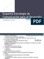 Esquema Estrategia de Comunicación Para El Desarrollo